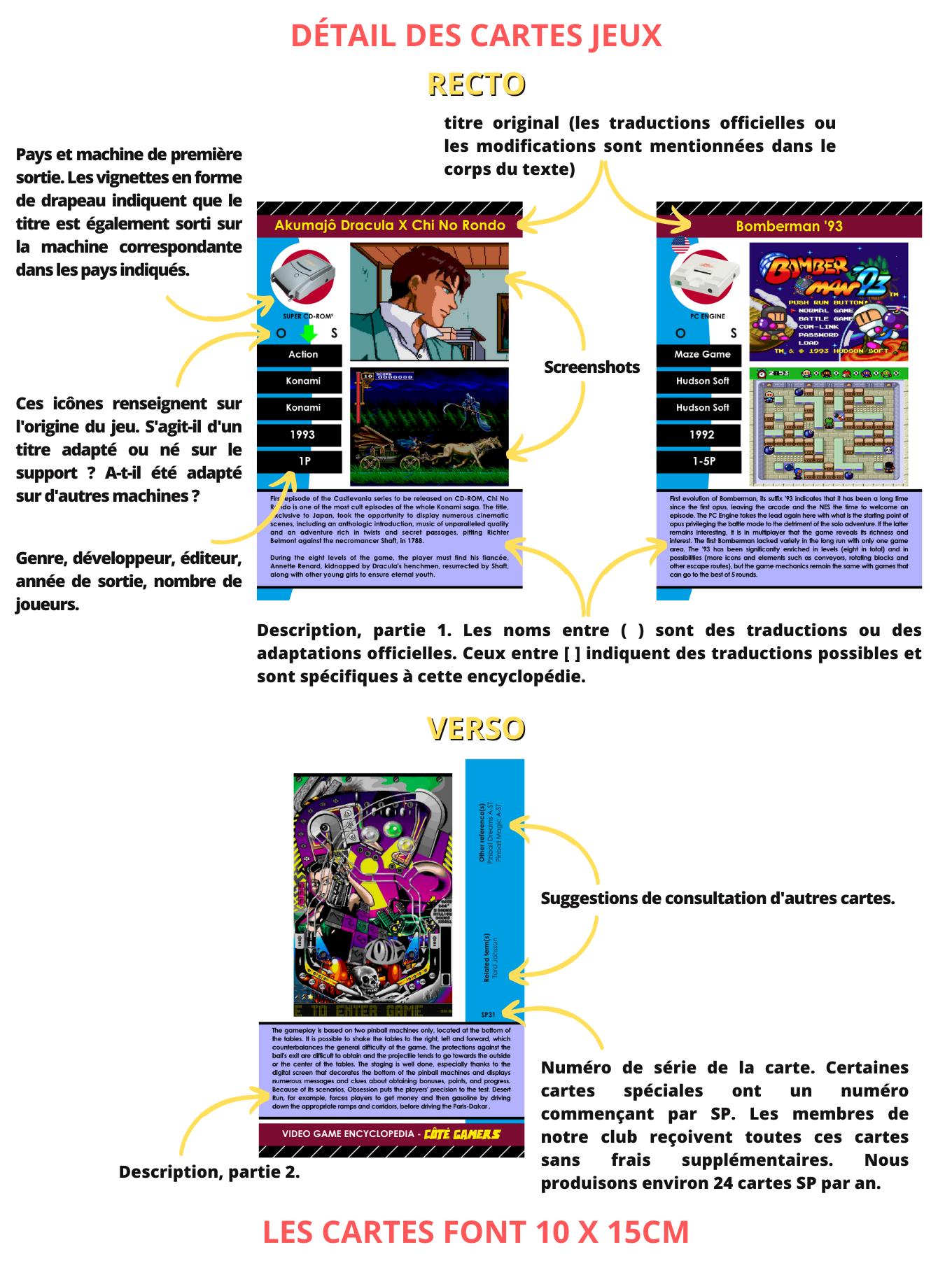 Présentation des recto et verso des cartes encyclopédique du jeu vidéo catégorie jeu