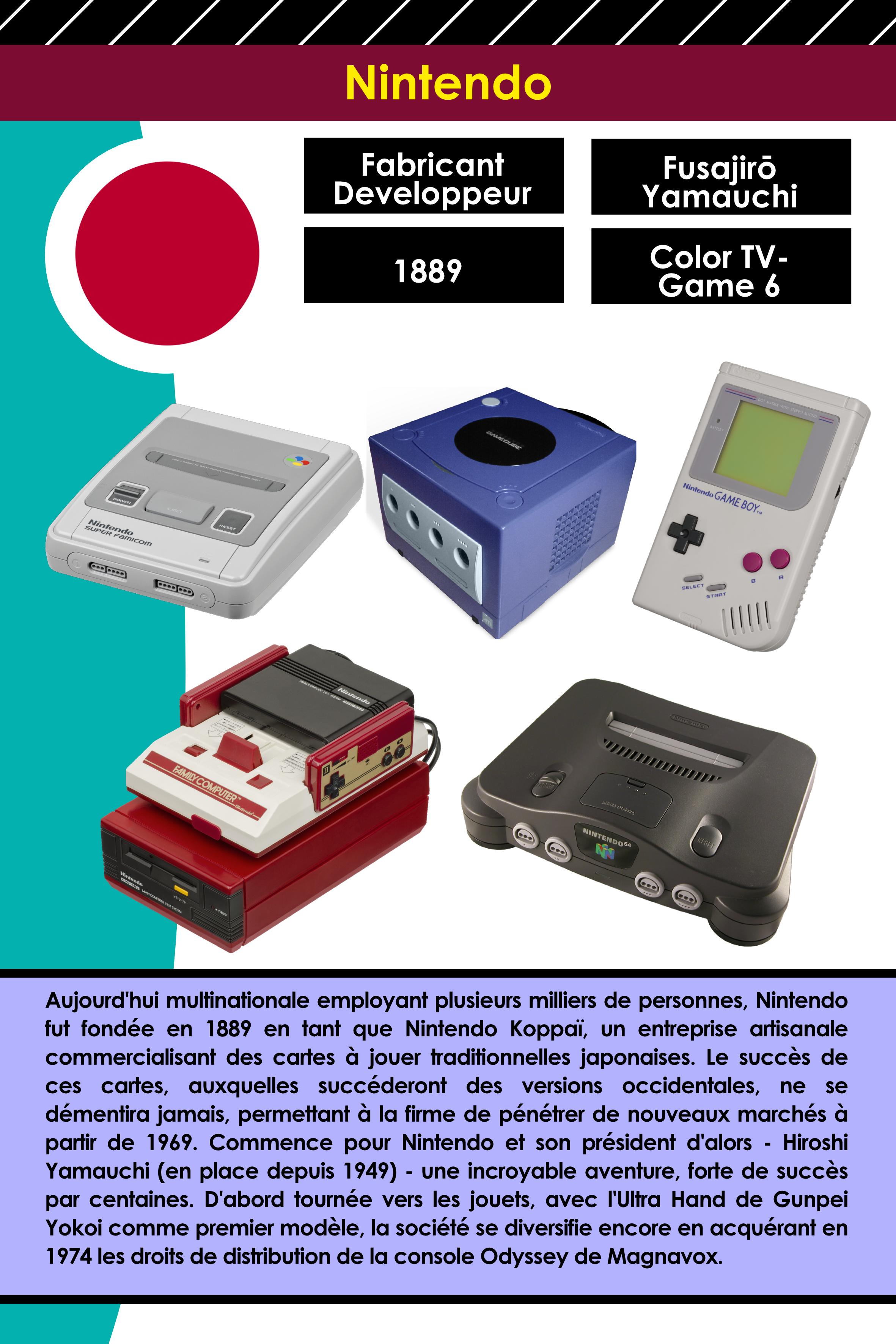 Exemple de carte encyclopédique française Nintendo