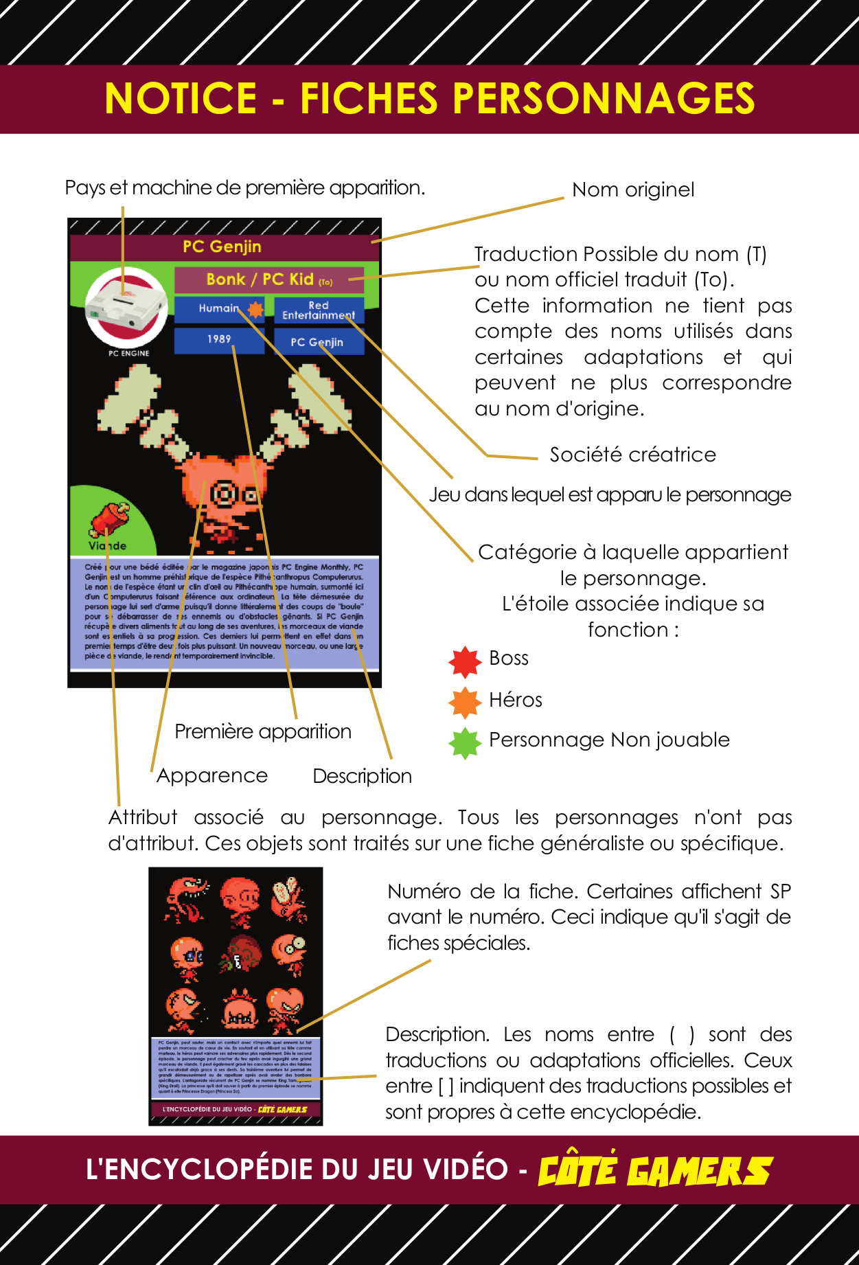 Fiches encyclopédie du jeu vidéo notice manuel fiches jeux et fiches personnages 2