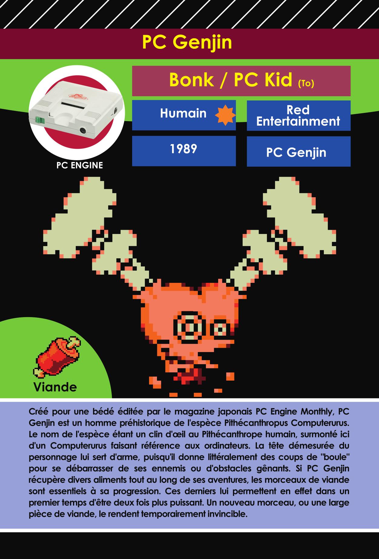 Fiche encyclopédie du jeu vidéo