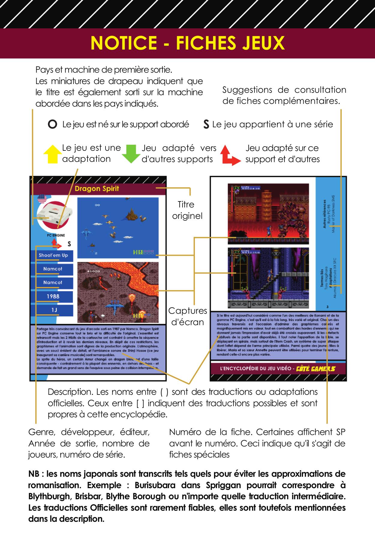 Fiches encyclopédie du jeu vidéo notice manuel fiches jeux et fiches personnages