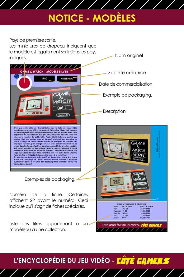 Fiches encyclopédie du jeu vidéo notice manuel fiches modèles