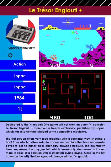 Frozen Fort Videopac-Odyssey 2 encyclopedic files 2